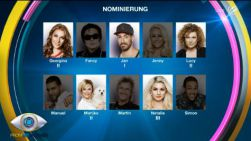Promi Big Brother - Nominierung Endergebnis