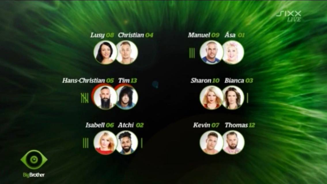 Big Brother 2015 Nominierung Ergebnis