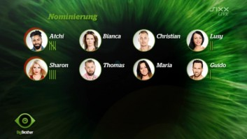 Big Brother Nominierung 10.11.2015 Ergebnis