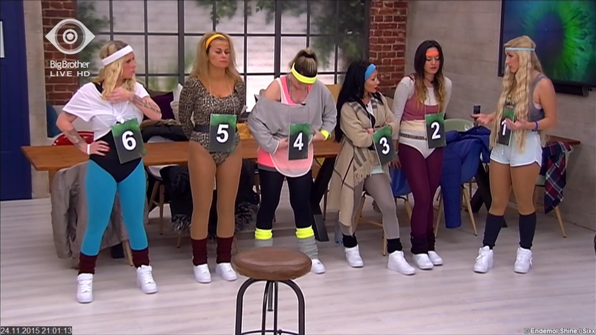 Big Brother 2015 Frauen Ranking