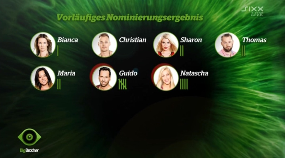 Big Brother Nominierung 08.12.2015