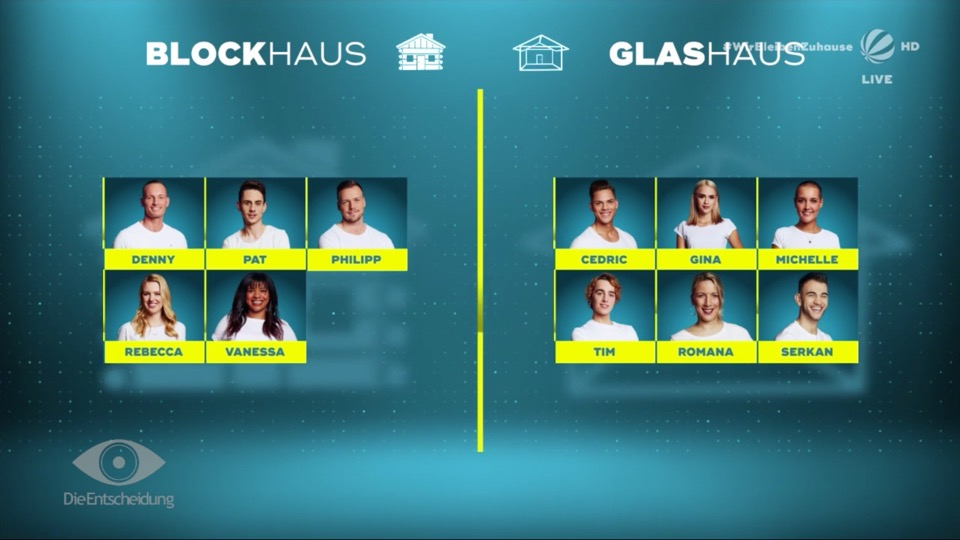 Big Brother 2020 Teams