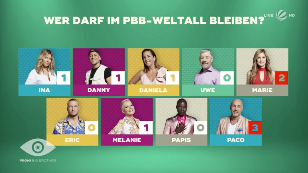 Promi Big Brother 2021 Nominierung Paco Marie